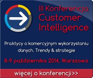 E-mail Warsztaty