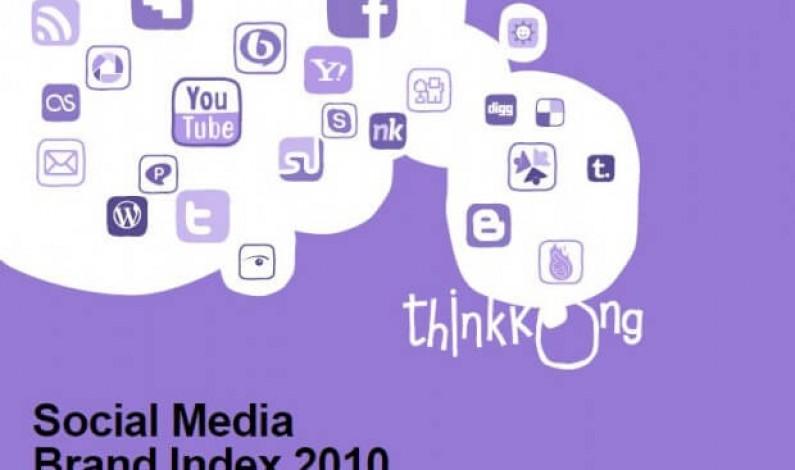 Efektywność w social mediach – dla ponad połowy brand managerów się nie liczy