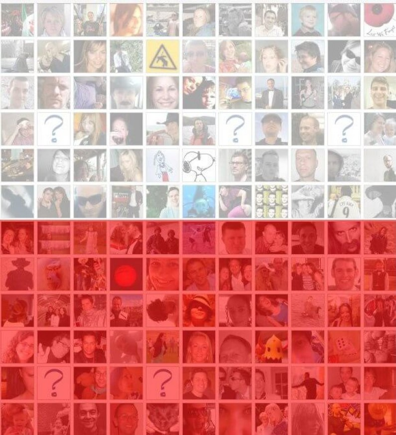 Wrzesień na polskim Facebooku: Króluje Allegro, najaktywniejsi zwolennicy Palikota