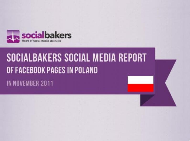Najwyższe zaangażowanie użytkowników nie jest domeną liderów polskiego Facebooka