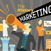 Historia marketingu: 1450-2012 [infografika]