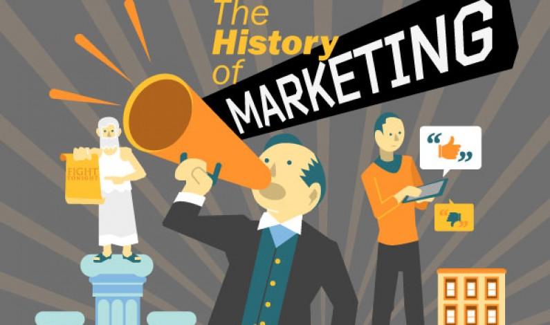 Historia marketingu: 1450-2012 [infografika]