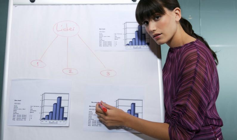 Co piąty marketer stawia twardy cel mediom społecznościowym – mają zwiększyć wartość rynkową marki