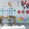7 darmowych narzędzi do tworzenia infografik