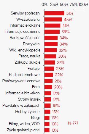 fot. IAB Polska