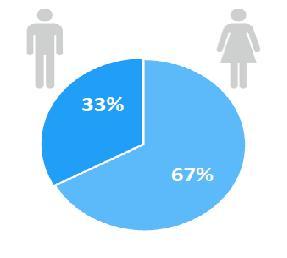 fot. Dane własne NK, styczeń 2013