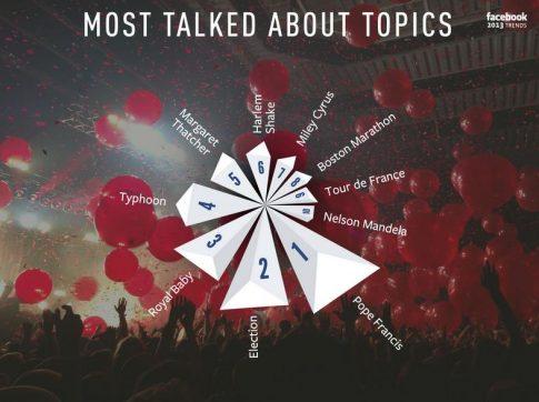 fot. facebookstories.com