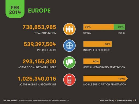 european-data-snapshot-2014