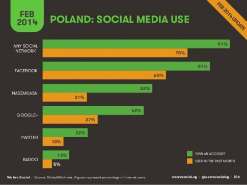 social-digital-mobile-in-europe-206-638