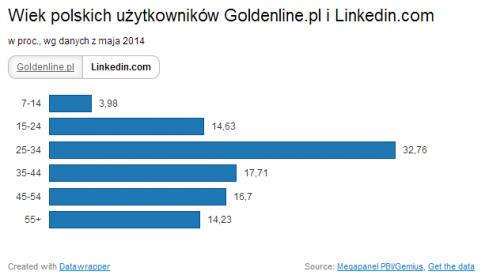 fot. Megapanel PBI/Gemius i Wirtualnemedia.pl