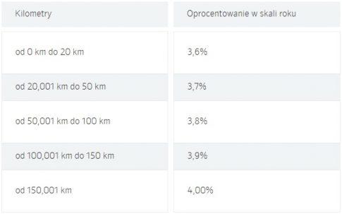 fot. ideabank.pl