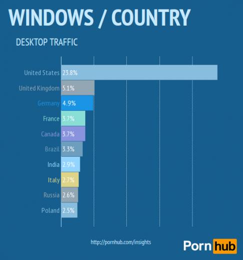 fot. PornHub.com