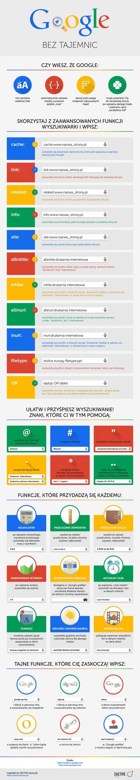 Zaawansowane funkcje Google / fot. eactive.pl