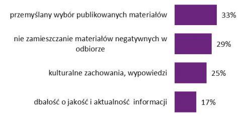 fot. raport #ThinkSocial