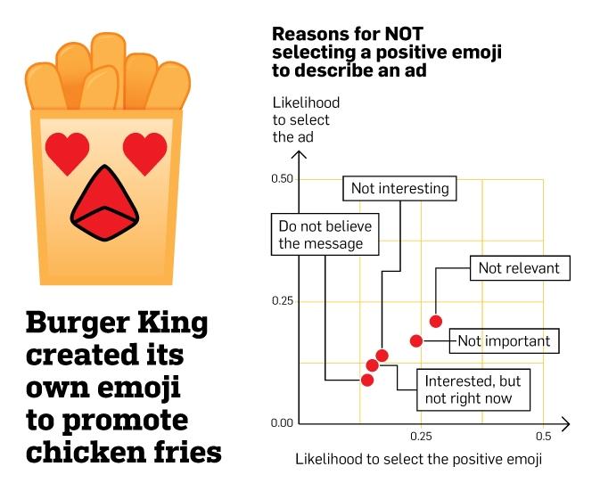 emoji 5