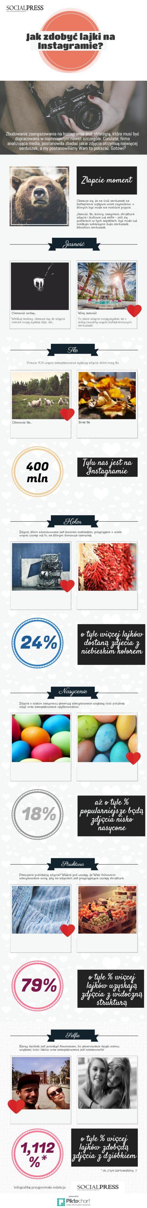 inforgrafika instagram