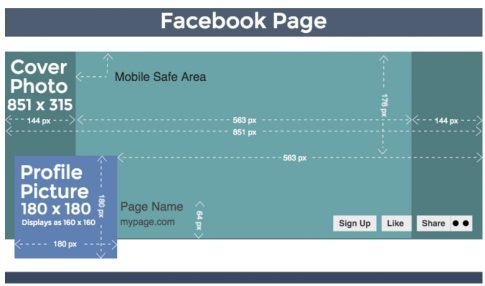 Complete 2016 Guide to Facebook Image Sizes - Andrew Hubbard - Google Chrome 2016-03-10 12.50.25