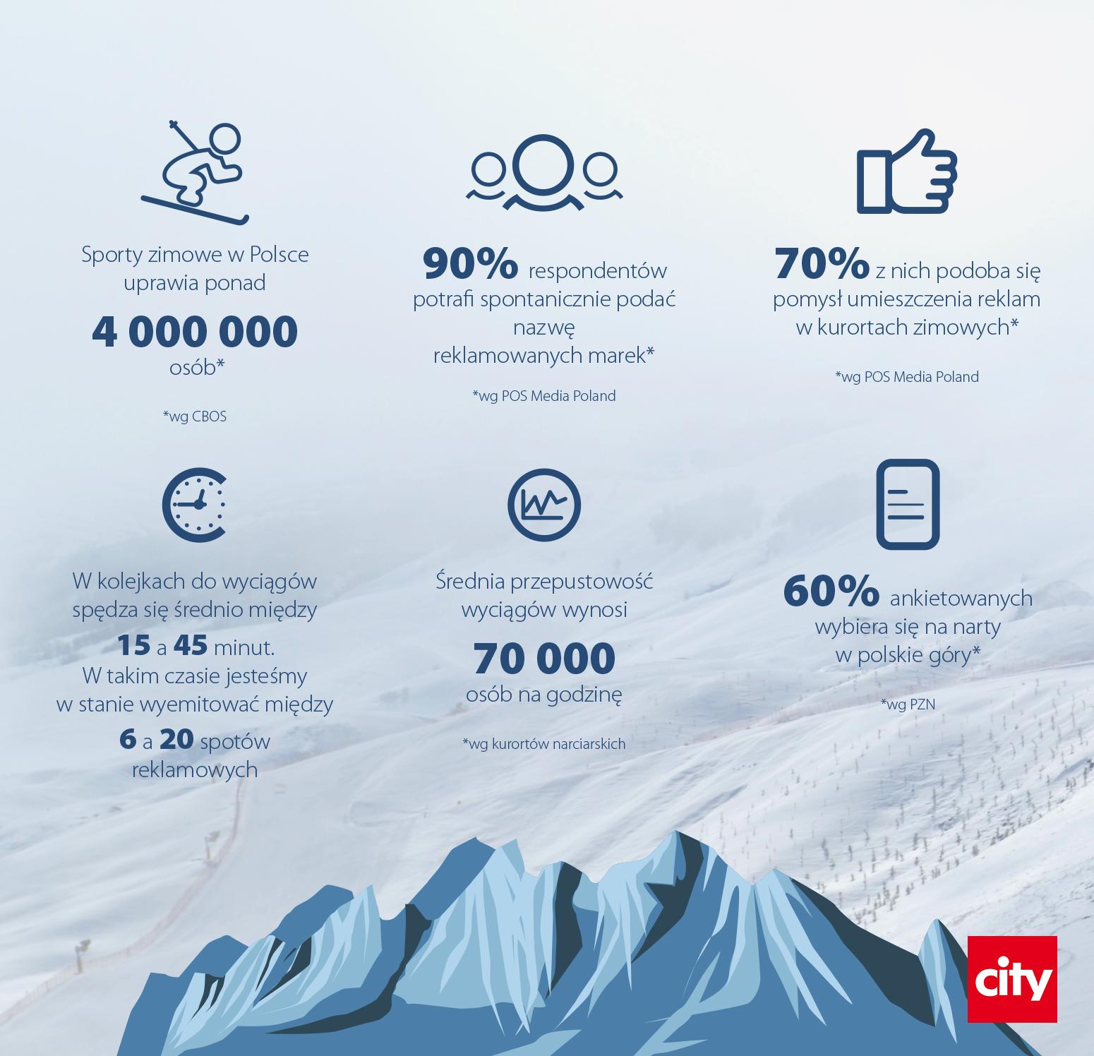 city_infografika_stoki