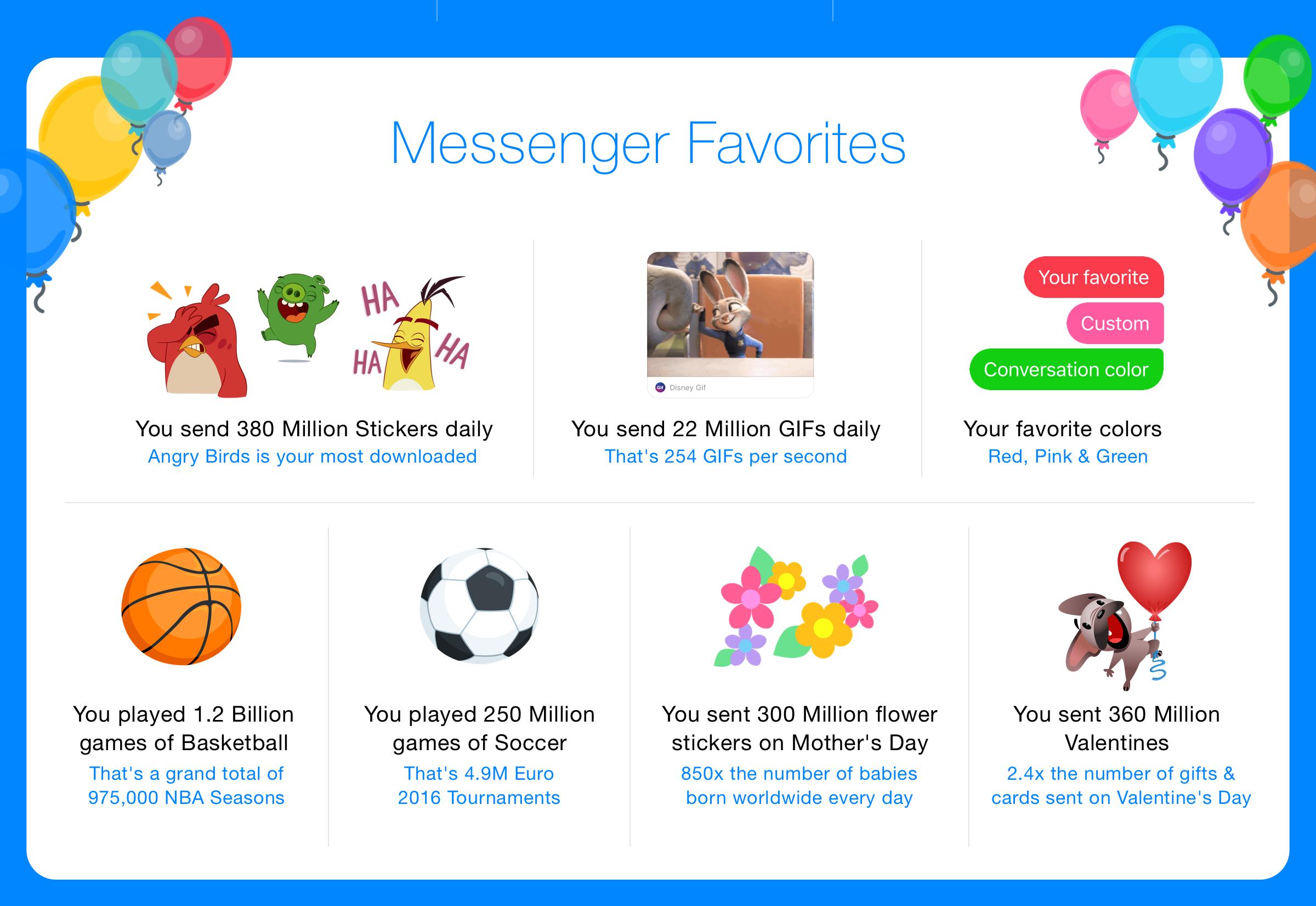 Facebook_Messenger1