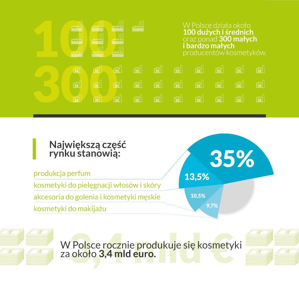 infografika-pocieta2