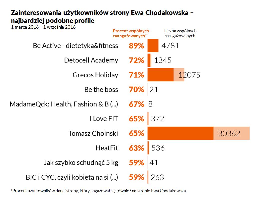 podobienstwo_ewa-chodakowska