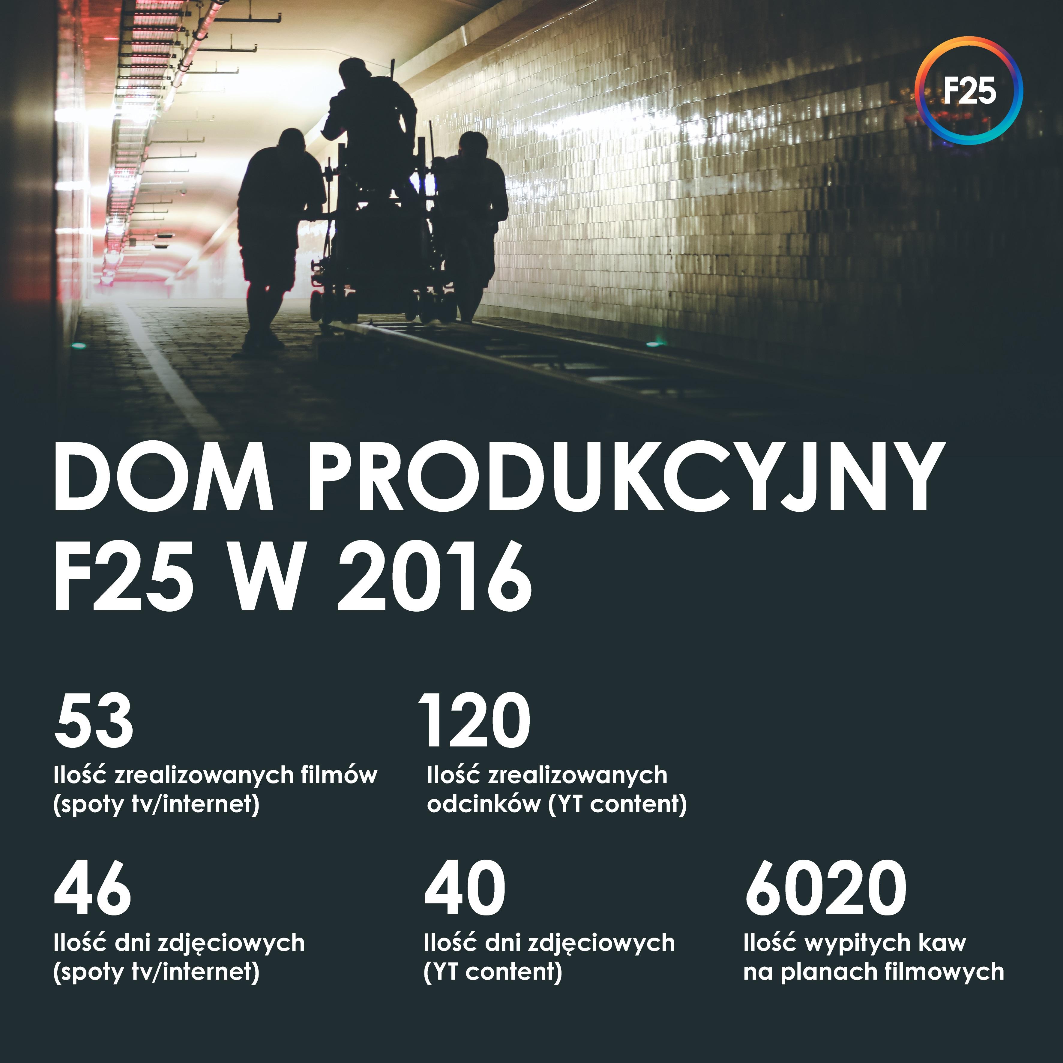infografika_F25j