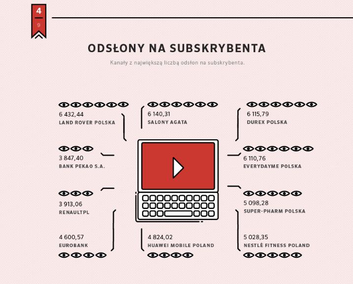 fot. sotrender.pl