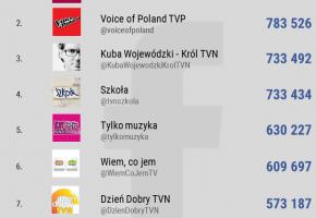 najpopularniejsze-programy-telewizyjne-i-seriale-na-facebooku-w-Polsce_TOP10_dane-NapoleonCat.jpg