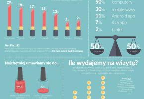 Beauty-commerce-w-Polsce-infografika-lavito