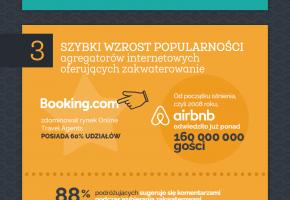 KWANKO_e-tourisme-PL