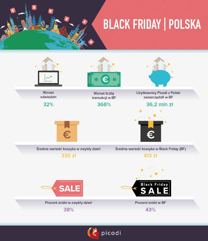PL7-Black-Friday-w-Polsce