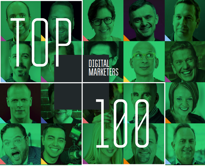 "źródło: raport Brand24 ""Top 100 Digital Marketers 2018"""