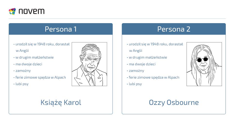 persony_novem