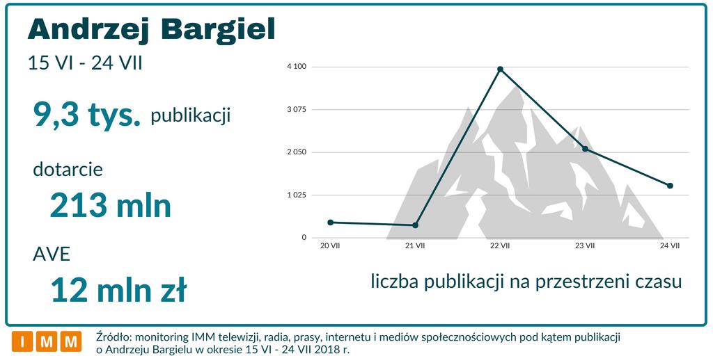 źródło: imm.com.pl