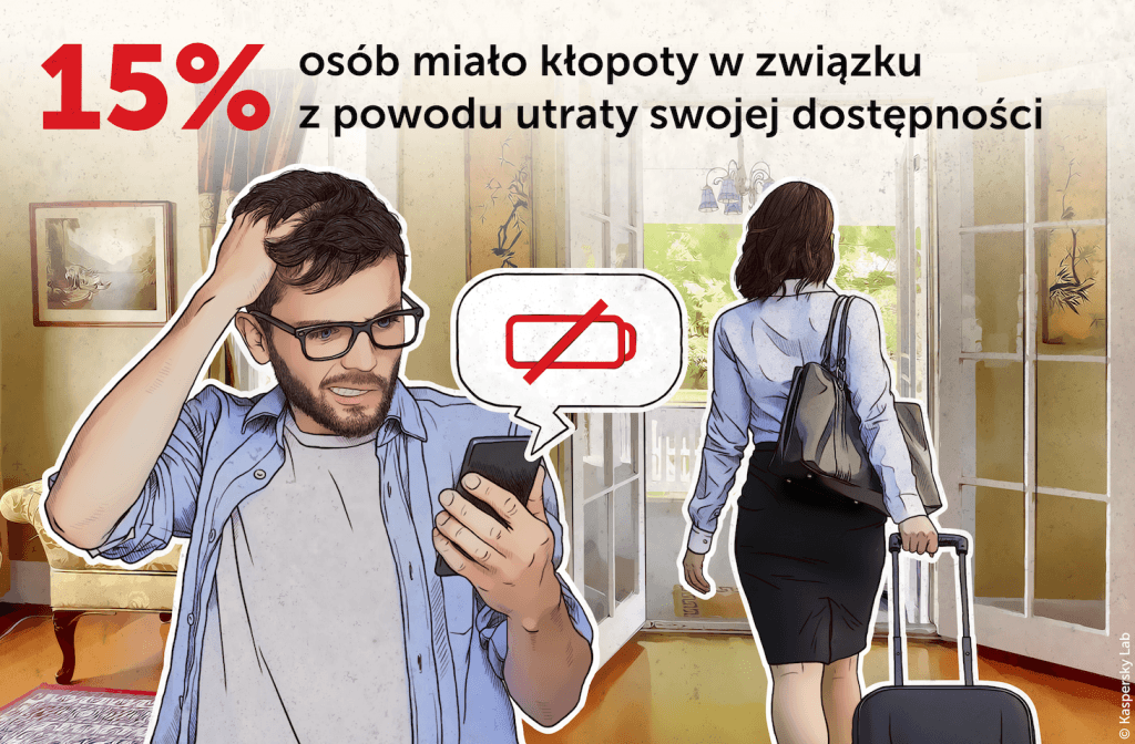 źródło: raport Kaspersky Lab